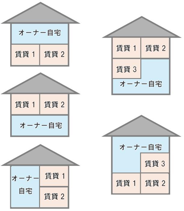 30坪の賃貸併用住宅の間取り例