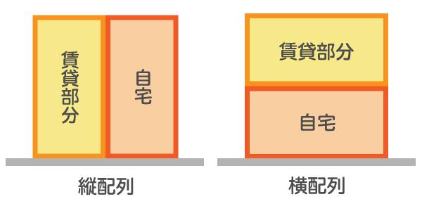 賃貸併用住宅とは?住宅ローンは使える? 縦配列と横配列