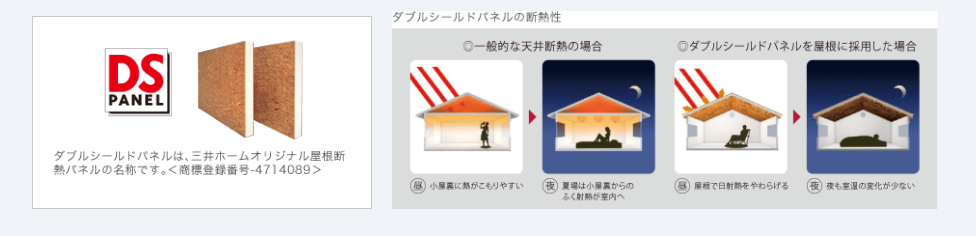 ホーム エステート 三井